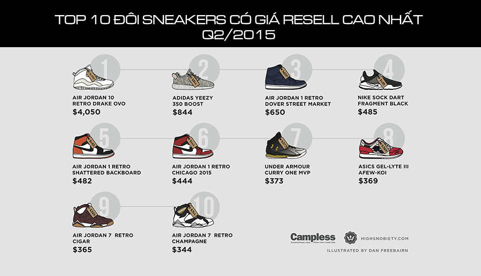 most-expensive-sneakers-2015-q2-1a